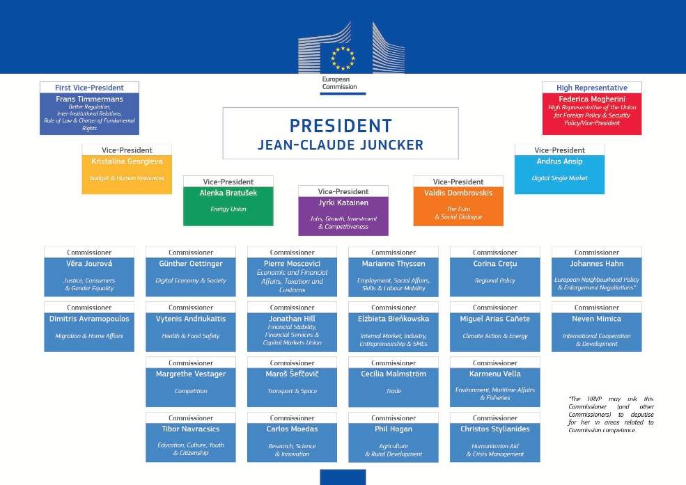 Junker Team: News And Updates On The Hearings