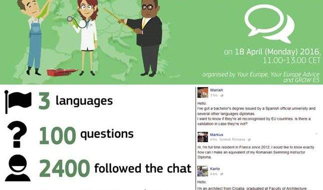 Online Chat On Professional Qualifications In The EU Reaches 115,000 Citizens