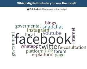 Which digital tools do you use the most?