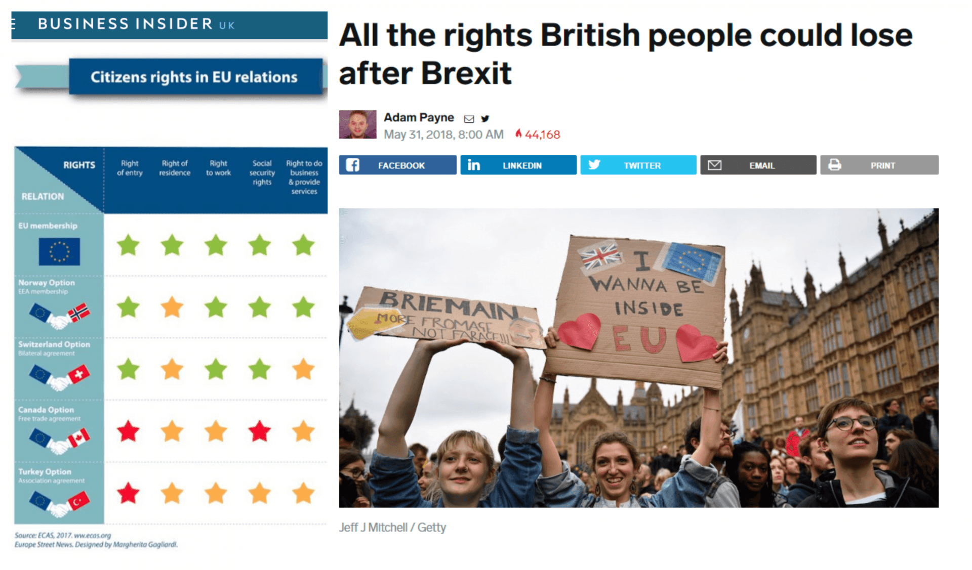 ECAS' Brexit Takeaways Continue To Feature In Media Outlets
