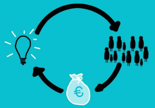 Crowdfunding – Need For EU Regulation?