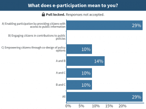 What does eparticipation mean to you?
