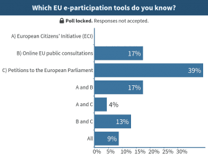 Which EU e-participation tools do you know?